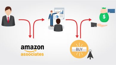 Earn Money From Amazon Affiliate Marketing Programme