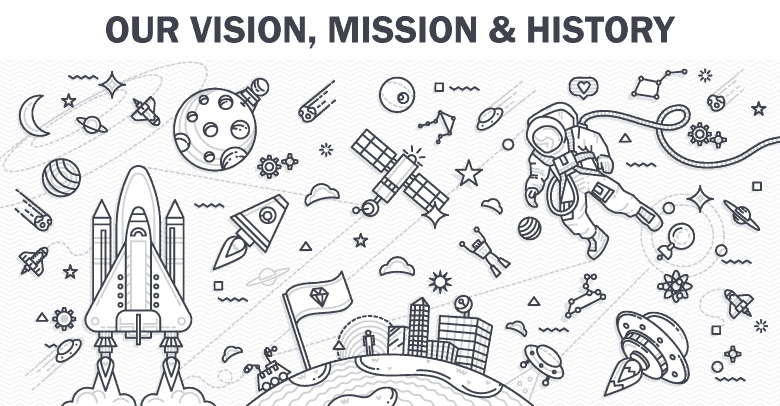 Our Vision, Mission and History-About TwistArticle Page Image