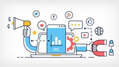A Strong Social Media Marketing Strategy