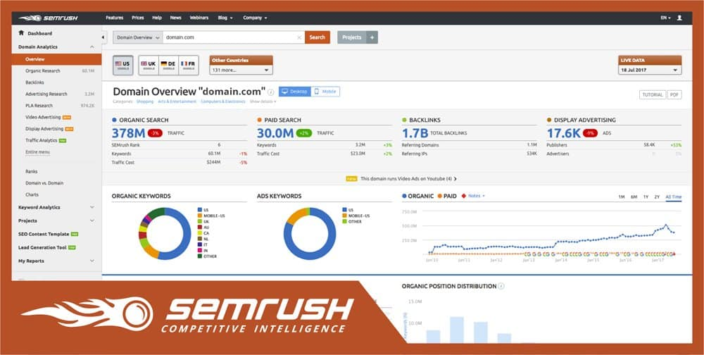 S E Mrush S E O Position Checker Tool Features