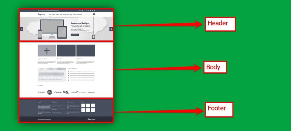 What Is Header Body And Footer Of A Website
