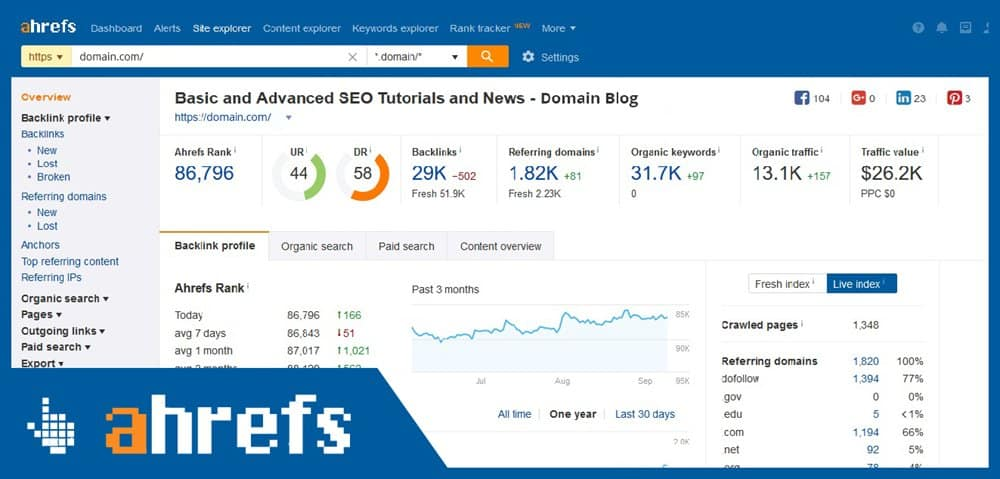 Ahrefs Is The Best S E O Monitoring Tools For Your Website
