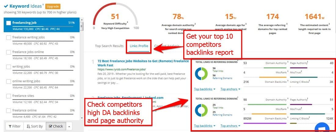Find Backlinks Of Your Competitor With S E Mscoop