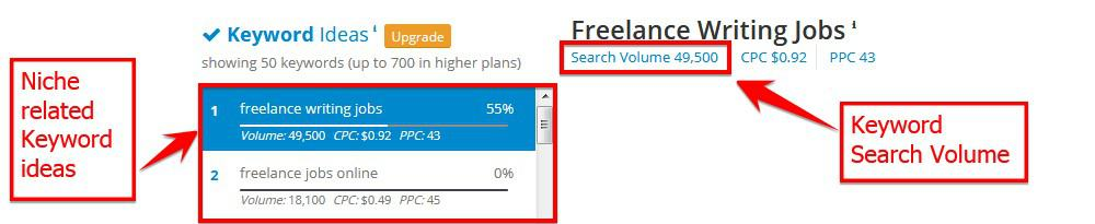Find Niche Related Keywords And Search Volume