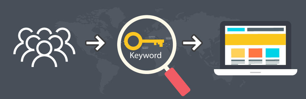 Importance Of Keyword Analysis For Your Website