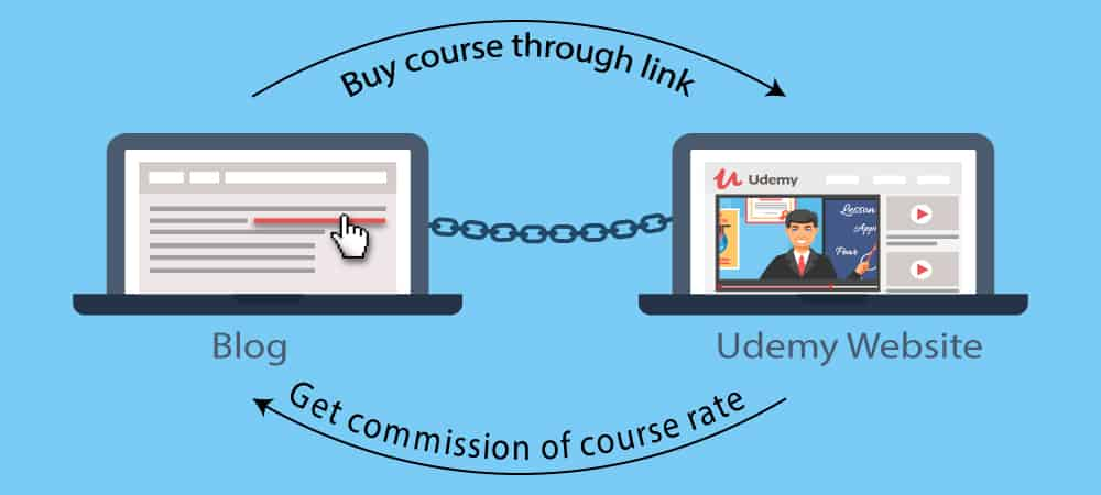 Join The Affiliate Marketing Program With Udemy