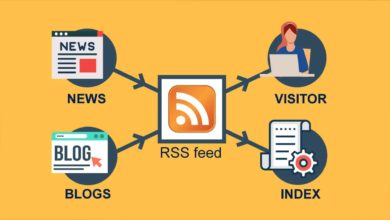 What Is R S S Feed And How Does It Work For News Update