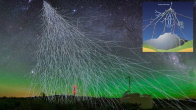 Pursuit Of Cosmic Ray