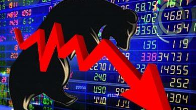 Market In Red Sensex Falls 2100 Points Nifty Below 9500