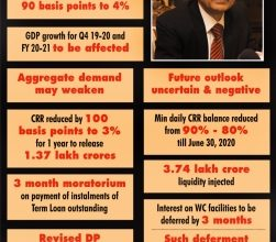 Photo of RBI cuts key rates to 4.40%, maintains accommodative stance (3rd Ld)