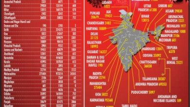 India Reports 86052 New Covid Cases